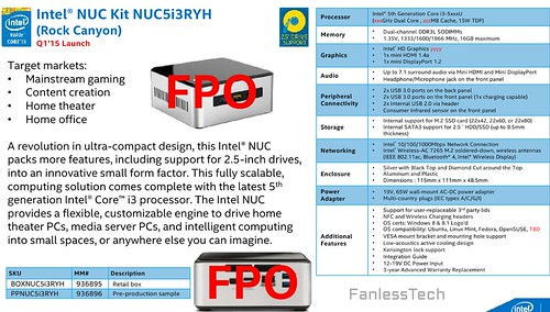 Intel NUC 2015 Roadmap