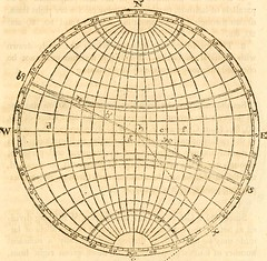 """Image from page 408 of """"Mathematics, compiled from the best authors and intended to be the text-book of the course of private lectures on these sciences in the University at Cambridge [microform]"""" (1808)"""