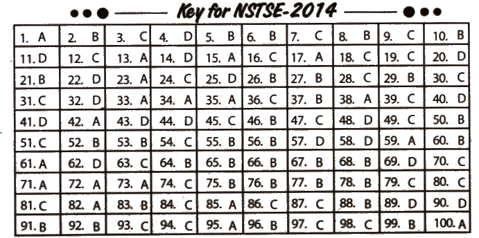 NSTSE 2014 Question Paper with Answers for Class 5
