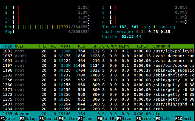 What are better alternatives to basic command line utilities - Xmodulo