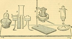 """Image from page 55 of """"Cooley's cyclopaedia of practical receipts and collateral information in the arts, manufactures, professions, and trades including medicine, pharmacy, hygiene, and domestic economy : designed as a comprehensive supplement to the Pha"""