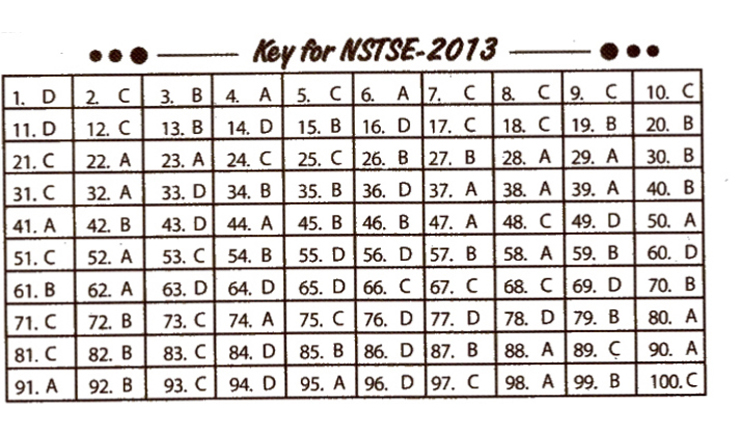 NSTSE 2013 Question Paper with Answers for Class 9