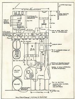 Full field gear display-circa 1962-Thomas Lacke