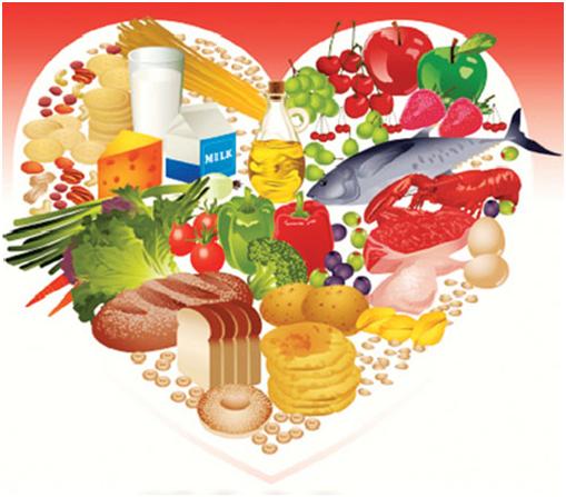 Thịt trắng tốt cho sức khỏe trái tim