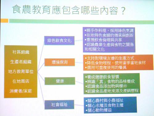 張瑋琦所提出的食農教育範圍