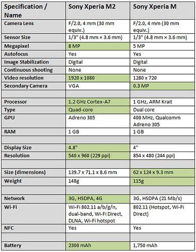 SONY Xperia và Zenfone 5 Smartphone nào tốt hơn ? - 23153