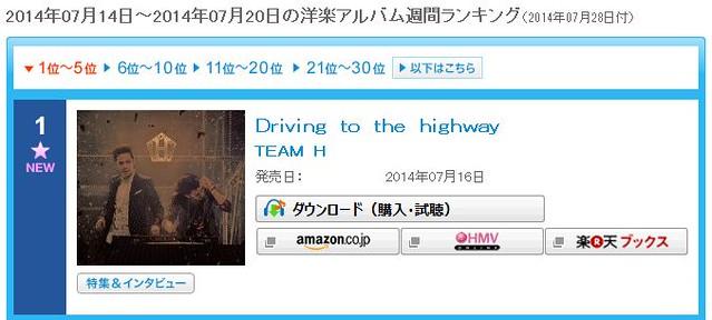 ranking_overseas