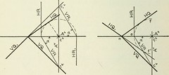 """Image from page 155 of """"Descriptive geometry"""" (1918)"""