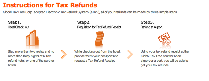 hotel_tax_refund_korea_global_orange