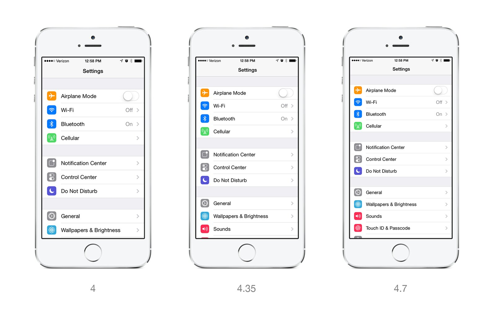4.7 inch iPhone 6 scaled resolutions
