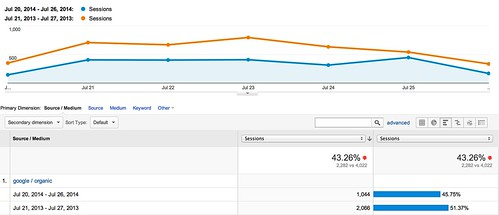 All_Traffic_-_Google_Analytics