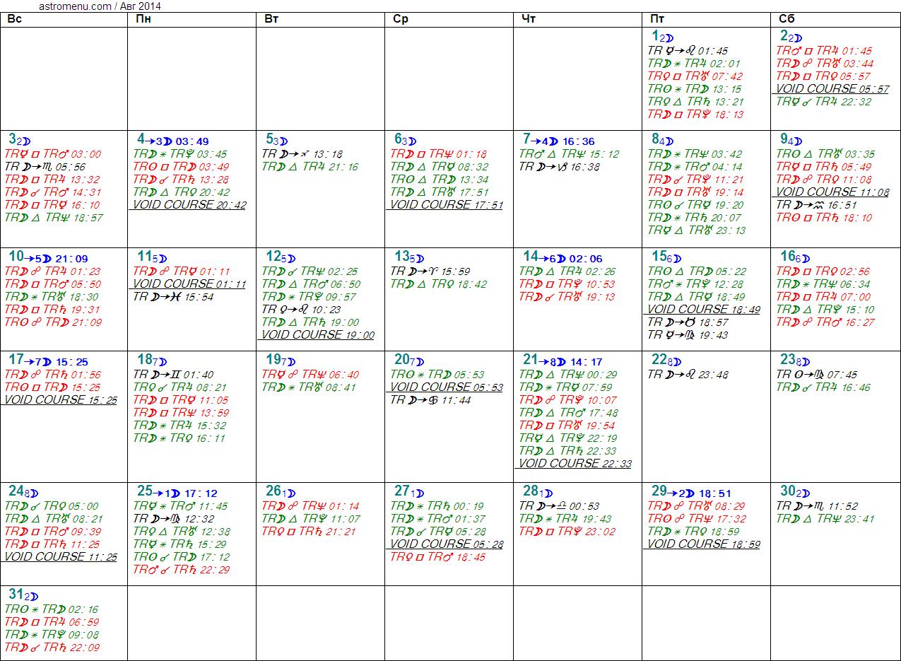 Астрологический календарь на АВГУСТ 2014. Аспекты планет, ингрессии в знаки, фазы Луны и Луна без курса
