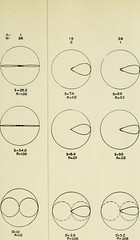 """Image from page 106 of """"The Bell System technical journal"""" (1922)"""