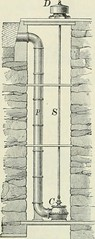 """Image from page 177 of """"Practical physics"""" (1922)"""