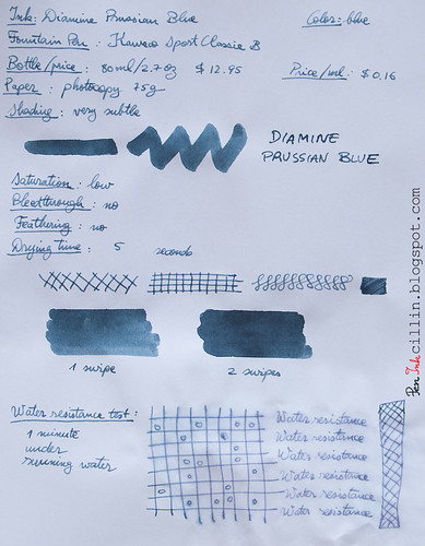 Diamine Prussian Blue on photocopy