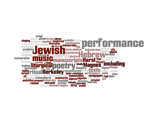 Jewish Nightlife Wordle 03