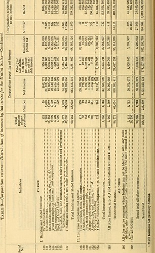 IRS INCOME TAX TABLE