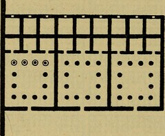 "Image from page 43 of ""Mazes and labyrinths; a general account of their history and developments"" (1922)"