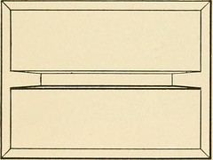 "Image from page 11 of ""Foundry practice; a treatise on molding and casting in their various details"" (1909)"