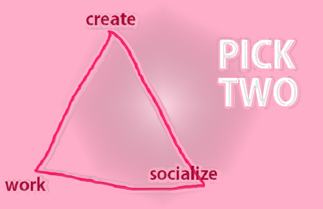 Create, Work, Socialize: Pick Two (The Artist's Dilemma)