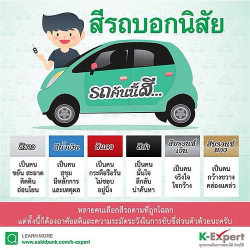 เค้าว่ากันว่าสีรถที่เราขับ สามารถบ่งบอกถึงนิสัยของเราได้ มาดูกันว่าตรงไหม ^0^ ส่วนใครกำลังวางแผนซื้อรถ ลองปรึกษา K-Expert ได้ที่อีเมล k-expert@kasikornbank.com หรือหาข้อมูลได้ที่ //www.askkbank.com/k-expert ค่า (blush)