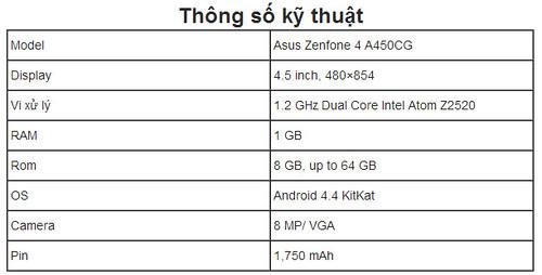 So sánh NOKIA X2 và Zenfone 4.5 cùng phân khúc giá - 26414