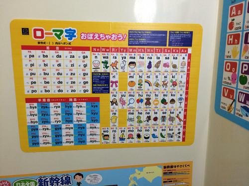 100円ショップのおふろポスター ローマ字
