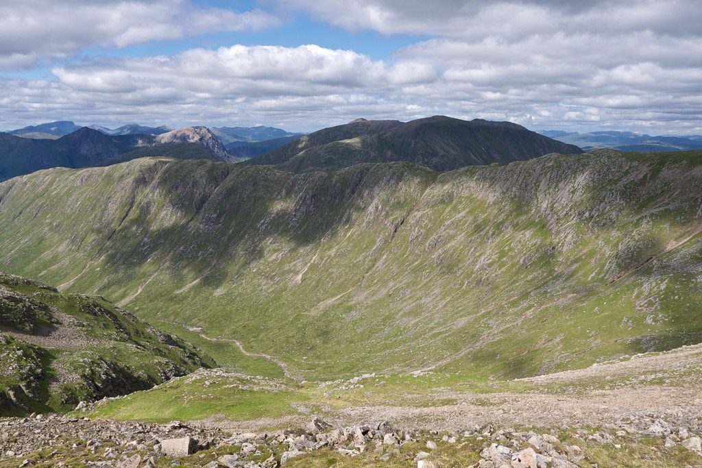 Aonach Mor and the Black Mount