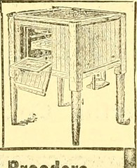 "Image from page 241 of ""Gleanings in bee culture"" (1874)"