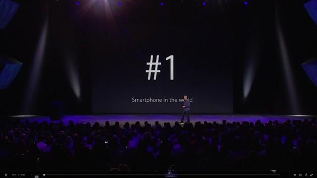 どうして?iPhone6は大きくなったのか??