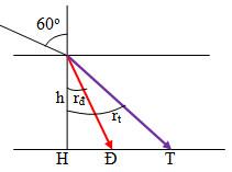 Bài tập tán sắc ánh sáng, vật lý phổ thông