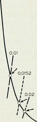 "Image from page 64 of ""The Bell System technical journal"" (1922)"