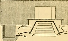 "Image from page 416 of ""The Englishman's house, from a cottage to a mansion. A practical guide to members of building societies, and all interested in selecting or building a house"" (1871)"