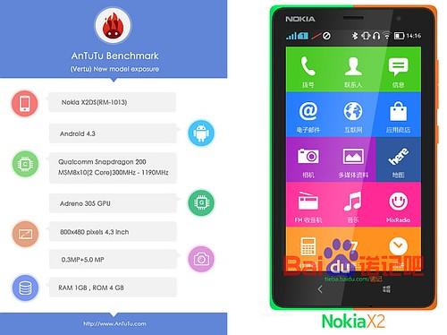 So sánh NOKIA X2 và Zenfone 4.5 cùng phân khúc giá - 26421