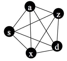 pentagram1