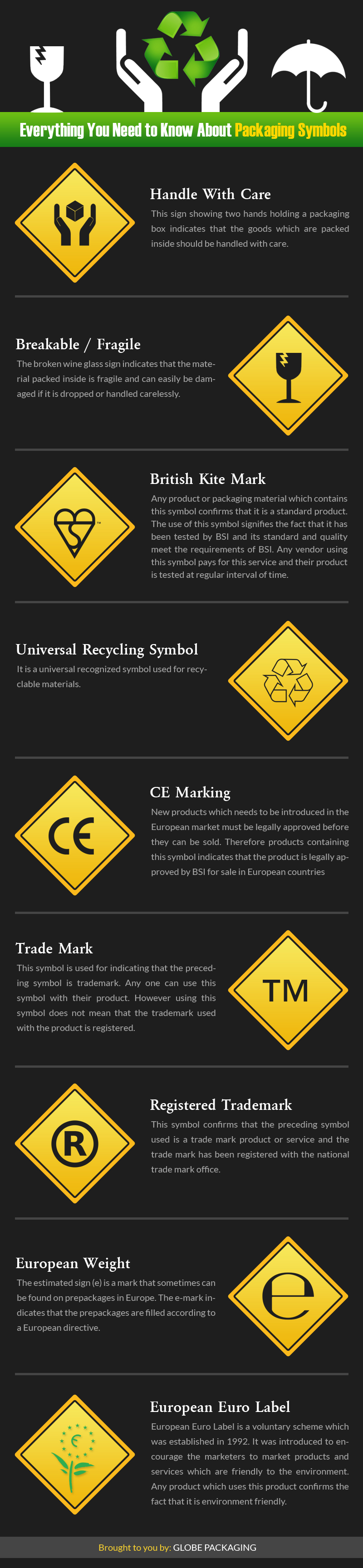 Popular Packaging Symbols Explained