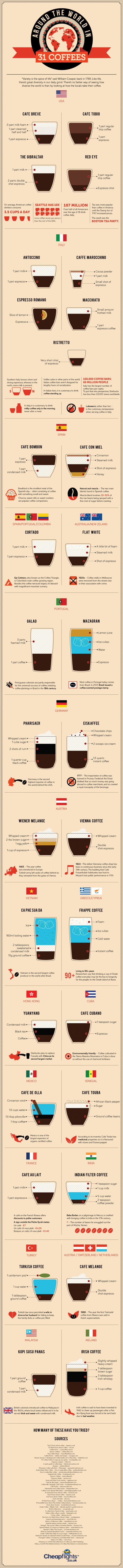 World's Best History of Coffee
