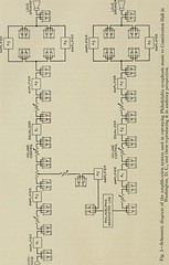 """Image from page 297 of """"The Bell System technical journal"""" (1922)"""