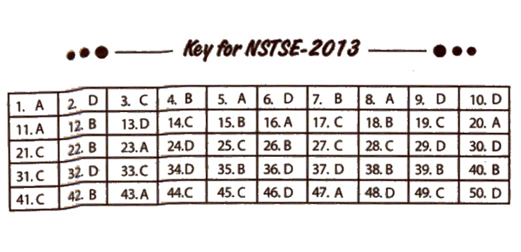 NSTSE 2013Question Paperwith Answers for Class 2