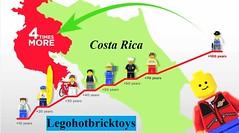 Lego Costa Rica