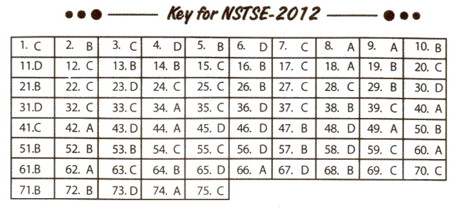 NSTSE 2013Question Paperwith Answers for Class 3
