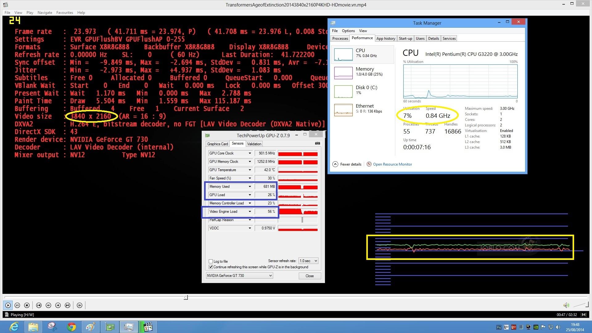 Cuộc đua kỳ thú VGA GT 730: 64 bit thắng thế 128 bit – trào lưu mới? - 34866