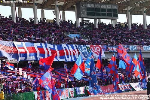 第19回多摩川クラシコ FC東京ゴール裏