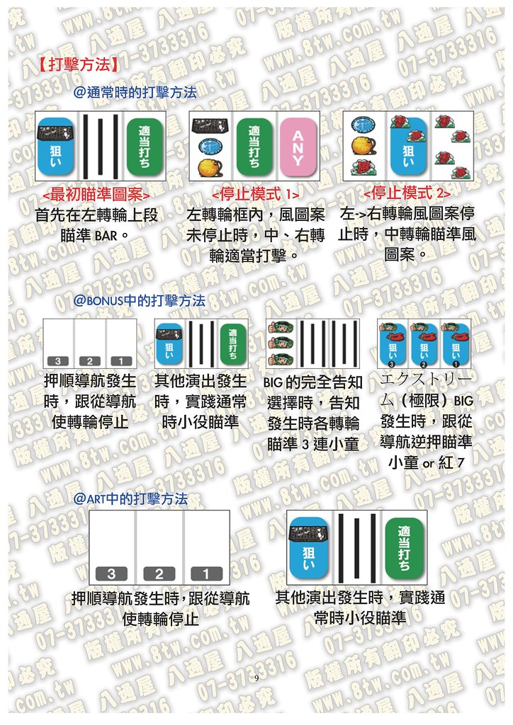 S0206綠童VIVA2 中文版攻略_Page_10