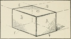 """Image from page 79 of """"Augsburg's drawing, book 2"""" (1901)"""