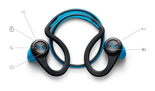 Plantronics BackBeat Fit Explanation