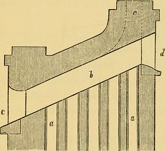 "Image from page 433 of ""The Englishman's house, from a cottage to a mansion. A practical guide to members of building societies, and all interested in selecting or building a house"" (1871)"
