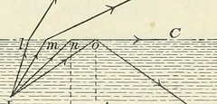 "Image from page 416 of ""Practical physics"" (1922)"