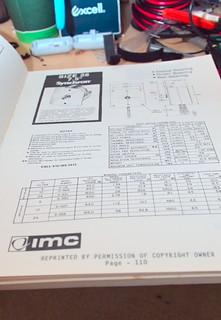 Manual- Datasheet