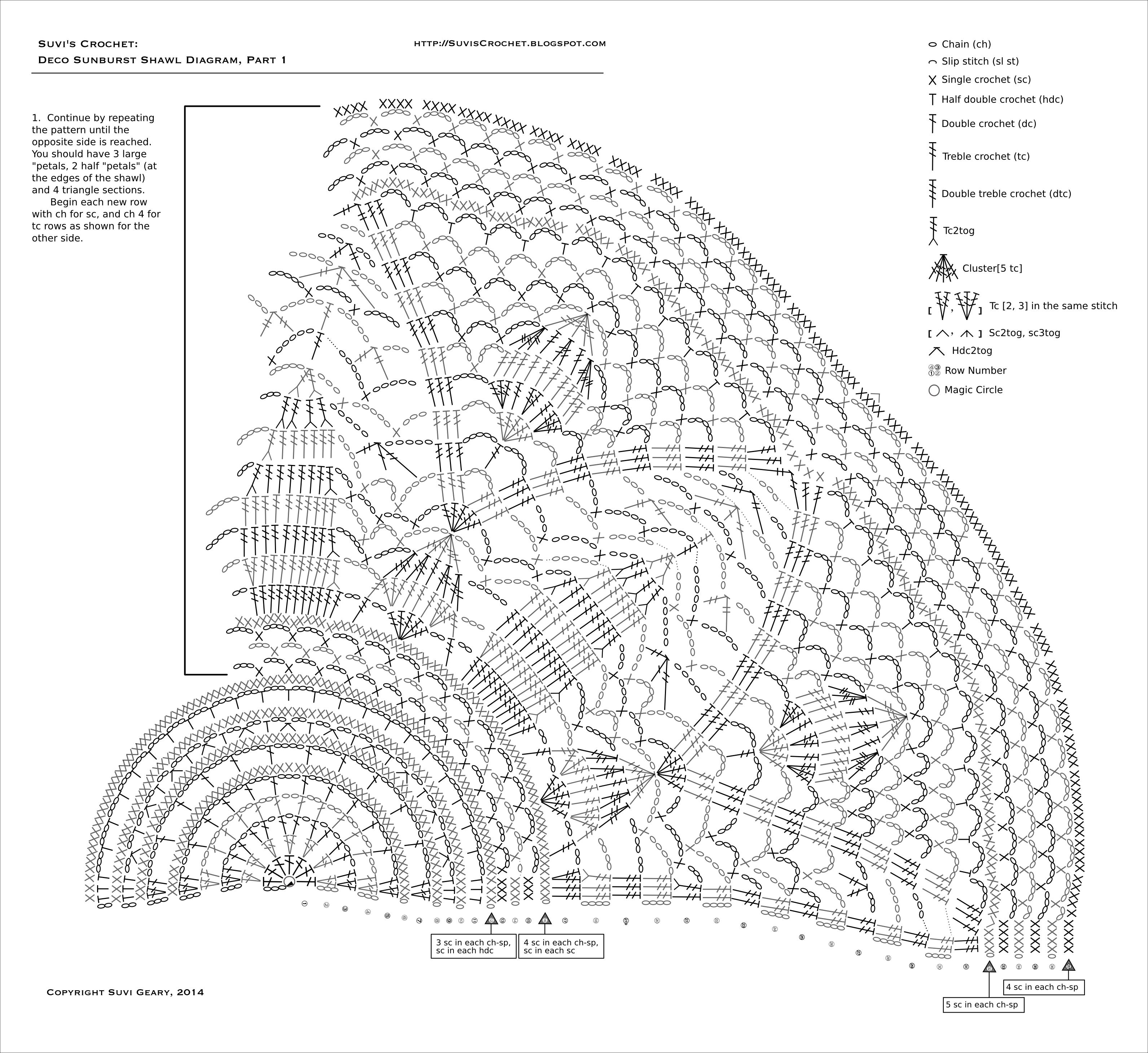 Suvis crochet art deco sunburst shawl part 1 rows 1 37 bankloansurffo Images